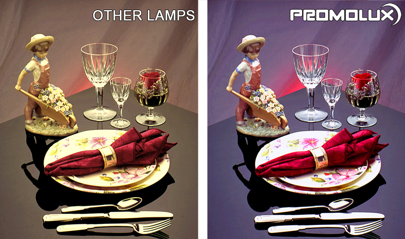 Non-Perishable Tableware, Silverware and China Display Lighting - Compare lighting from Promolux LED lighting versus regular lighting for table sets, knives, spoons, glasses, silverware, fine china and more.